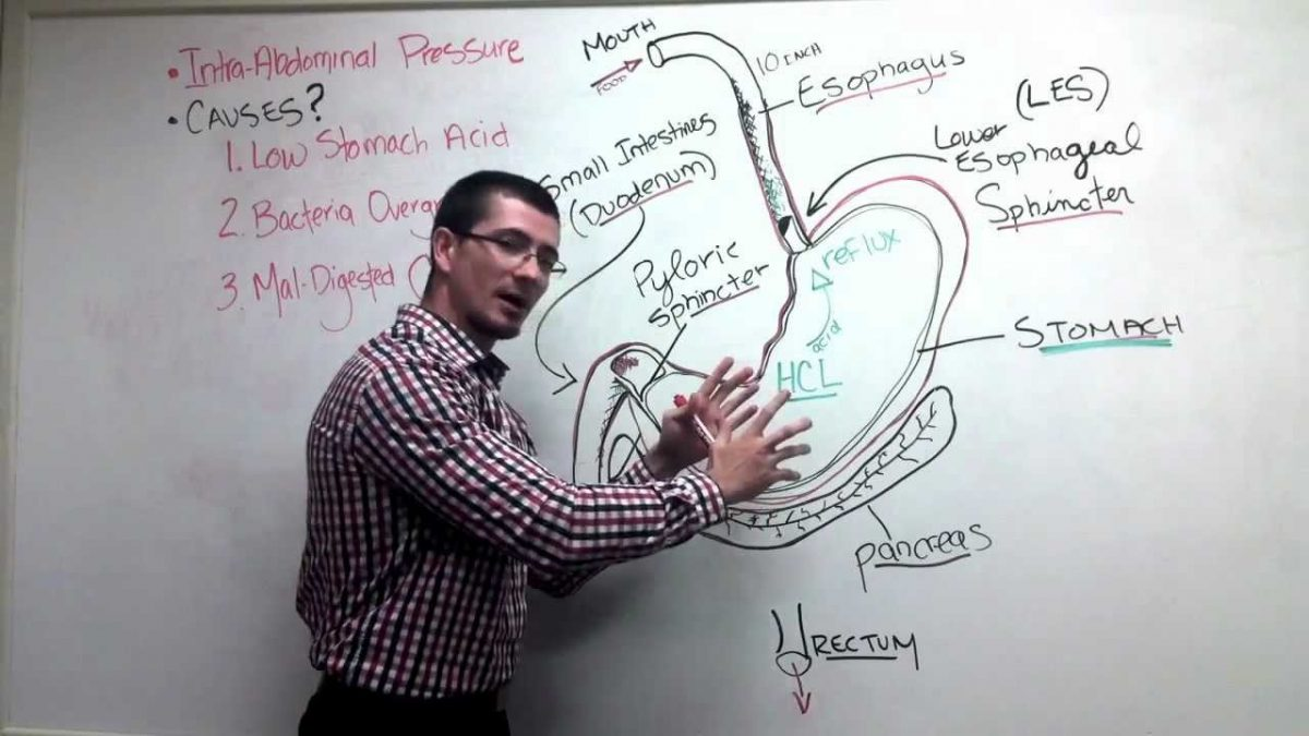 How to Completely Cure GERD and Heartburn